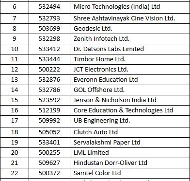 Delisted Companies