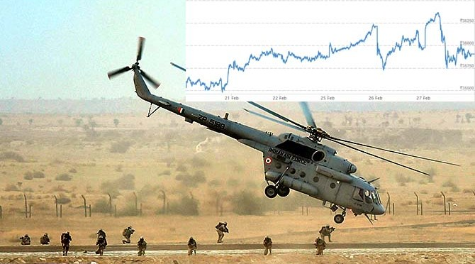 Pulwama attack Stock market
