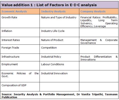 EIC framework
