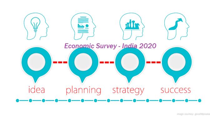Economic Survey 2020 India