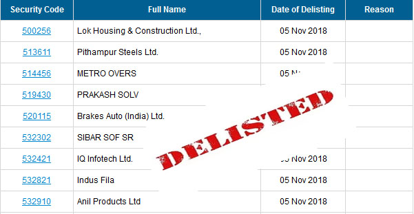 Delisted Companies BSE India